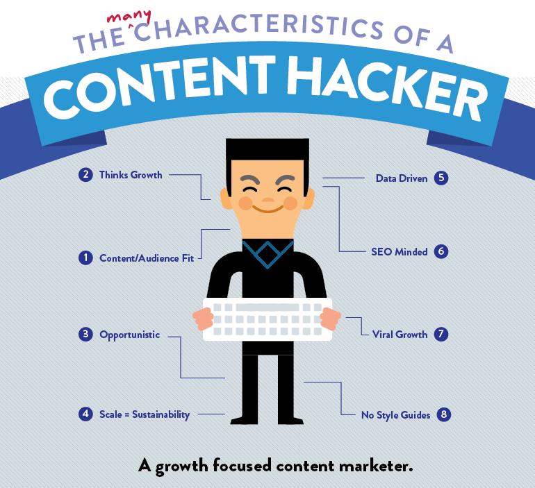 content-hacker